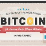 bitcoin fact